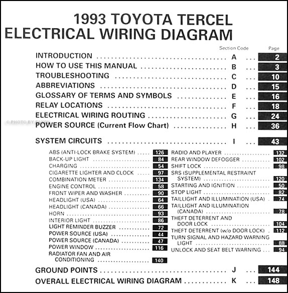 1993ToyotaTercelWD TOC 1993 toyota tercel wiring diagram manual original 1996 toyota camry radio wiring diagram at gsmportal.co