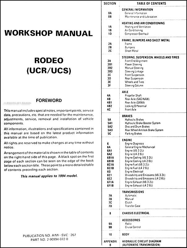 1994 1995 isuzu rodeo honda passport repair shop manual original rh faxonautoliterature com Honda Passport Manual PDF Honda Passport Manual PDF