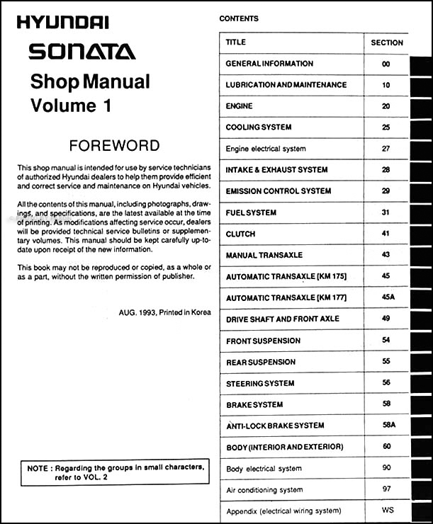 1994 hyundai sonata repair shop manual original 2 volume set rh faxonautoliterature com hyundai sonata service manual hyundai sonata service manual