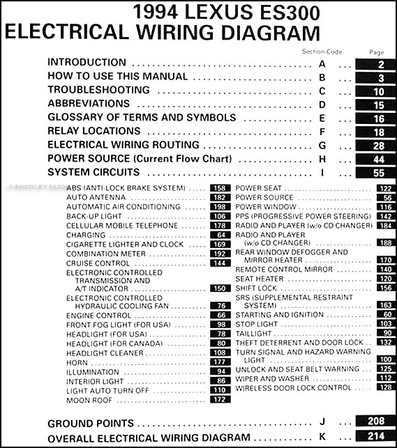94 lexus es300 wiring diagram 94 printable wiring diagram 1994 lexus es 300 wiring diagram manual original on 94 lexus es300 wiring