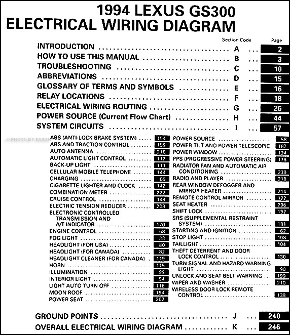 1994LexusGSWD TOC 1994 lexus gs 300 wiring diagram manual original Kubota Electrical Wiring Diagram at crackthecode.co