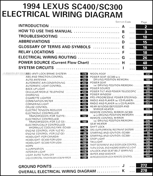 1994LexusSCWD TOC 1994 lexus sc 300 and sc 400 wiring diagram manual original 1995 lexus sc300 wiring diagrams at gsmportal.co