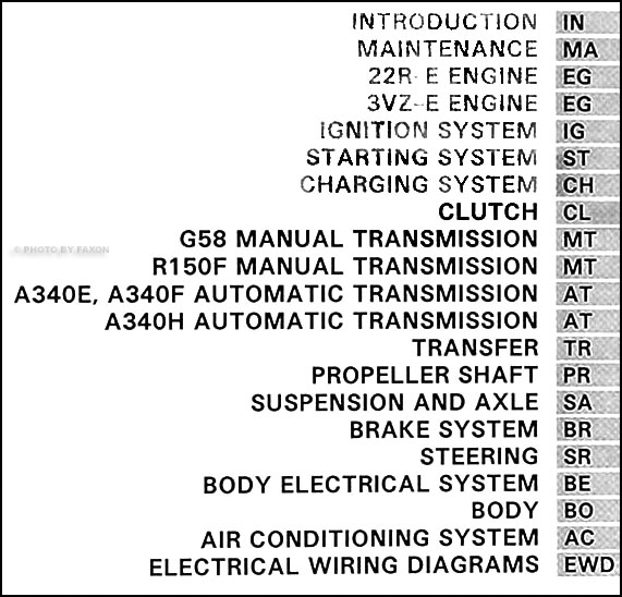 1994 Toyota 4runner Diagram Transmission Manuel - Wiring Diagram ...