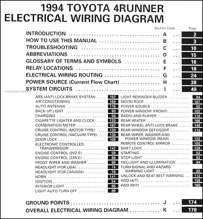 1994 Toyota 4Runner Wiring Diagram Manual Original