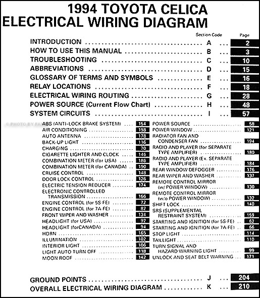 1994ToyotaCelicaETM TOC 1994 toyota celica wiring diagram manual original 2000 toyota celica gts stereo wiring diagram at eliteediting.co