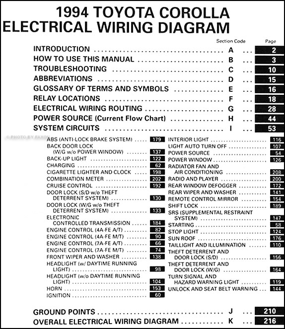 1994 toyota corolla wiring diagram manual original rh faxonautoliterature com manual toyota corolla 1994 pdf manual de usuario toyota corolla 1994