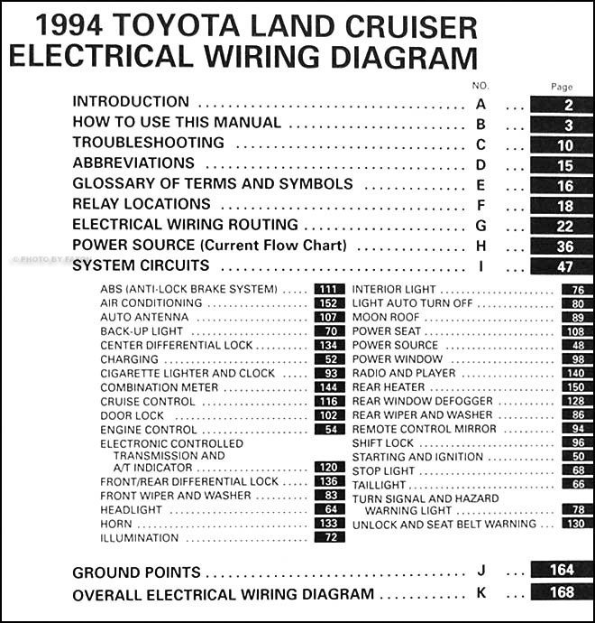 1994ToyotaLandCruiserWD TOC 1994 toyota land cruiser wiring diagram manual original toyota land cruiser wiring diagram at bakdesigns.co