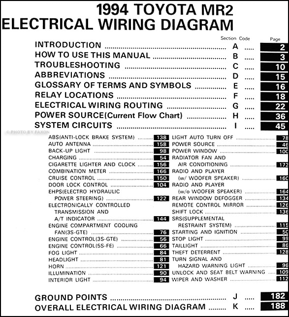 1994 Toyota Mr2 Wiring Diagram Manual Original