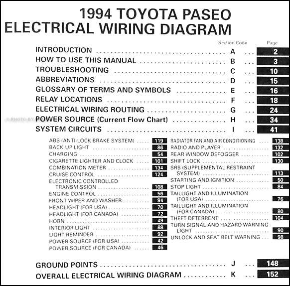 1994 Toyota Paseo Wiring Diagram Manual Original