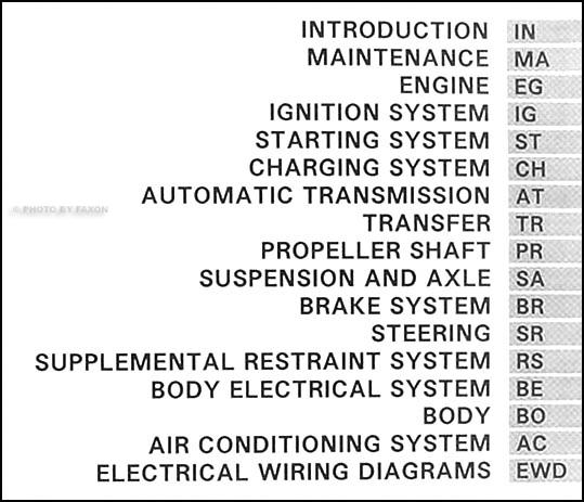 1994 toyota previa van repair shop manual original table of contents swarovskicordoba Image collections