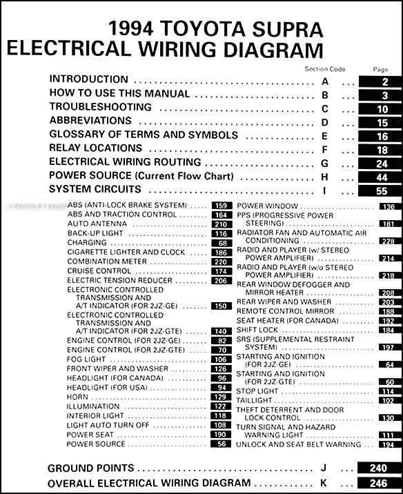 1994 Toyota Supra Wiring Diagram Manual Original