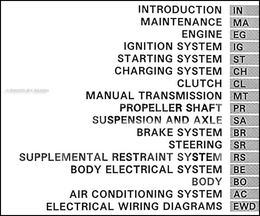 1994ToyotaT100ORM TOC 1994 toyota t100 repair shop manual original toyota t100 wiring diagram at reclaimingppi.co