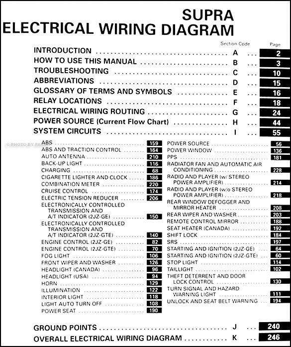 Toyota Supra Wiring Diagram Manual Original - Wiring diagram toyota 2jzge