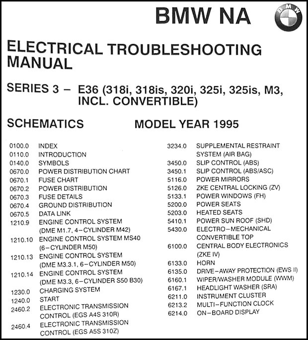 1995BMW318isETM TOC 1995 bmw 318i s c 320i 325i s c m3 electrical troubleshooting manual 1984 bmw 318i wiring diagrams at honlapkeszites.co