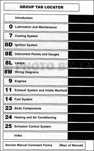 1995 Dodge Ram Van Cng Compressed Natural Gas Shop Manual