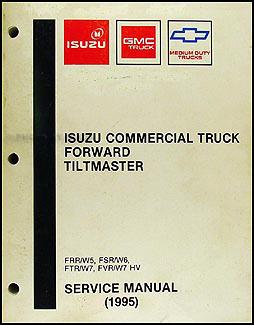 1995 1996 frr w5 fsr w6 ftr fvr w7 repair shop manual original 1995 1996 frr w5 fsr w6 ftr fvr w7 publicscrutiny Gallery