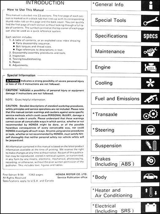 Perfect Honda Del Sol Wiring Diagram Embellishment - Schematic ...