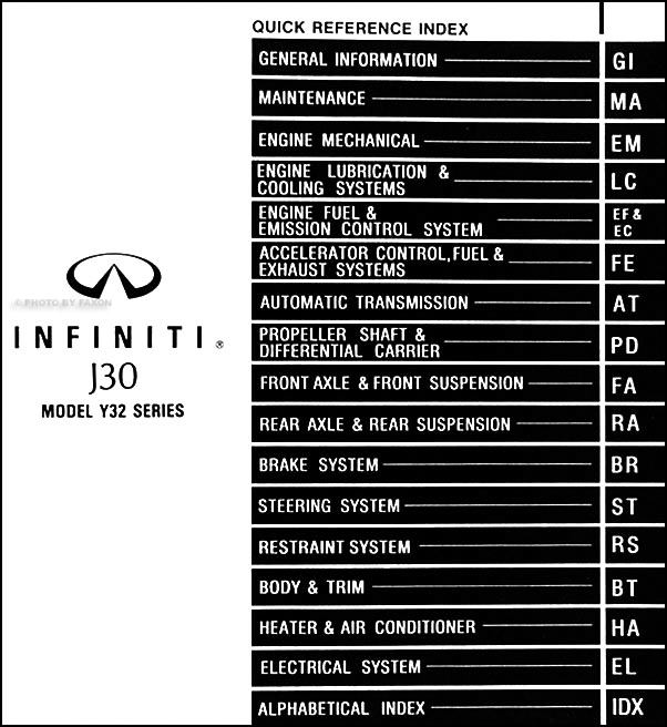 1995InfinitiJ30ORM TOC infiniti m35x fuse box diagram infiniti free wiring diagrams 2007 infiniti m35 fuse box diagram at bayanpartner.co