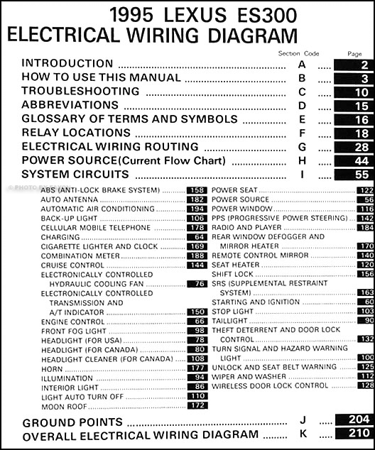 1995 Lexus Es 300 Wiring Diagram Manual Electrical Schematics 95 Es300 Original