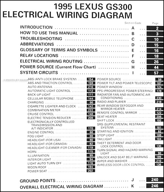 1995 lexus gs 300 wiring diagram manual original 1996 Lexus GS300  1994 Toyota Truck Wiring Diagram 1994 Lexus GS 1994 Lexus GS300 Specs