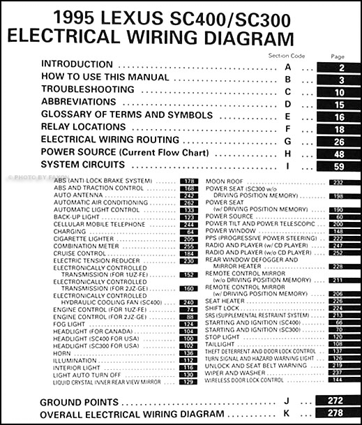1995 Lexus Sc 300  400 Wiring Diagram Manual Original