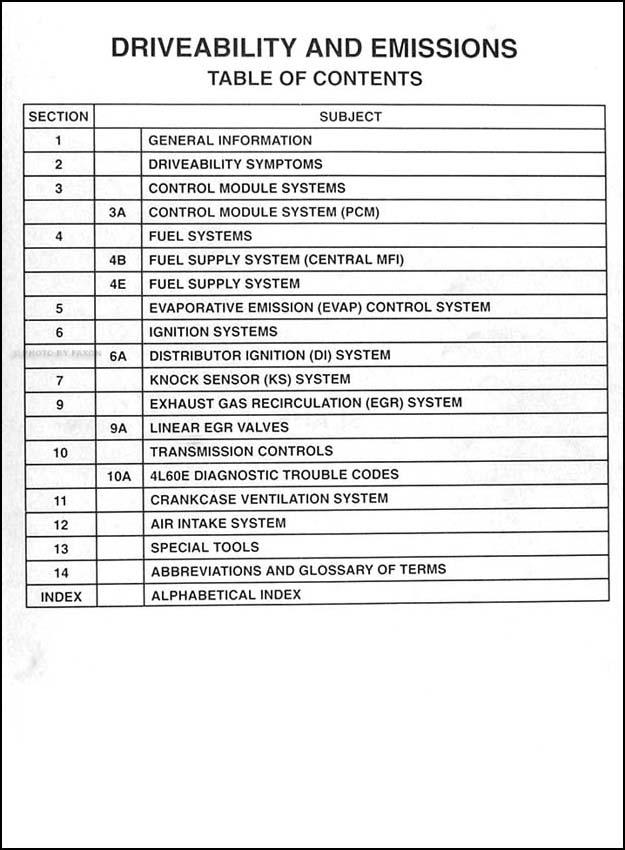 service manual  free auto repair manuals 1995 chevrolet astro navigation system  service 1994 GMC Safari Problems 93 GMC Safari Inside