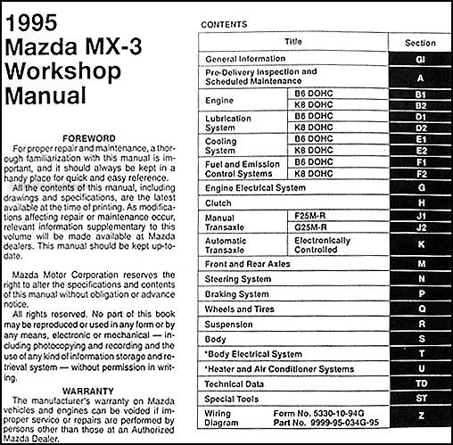 mazda mx3 manual