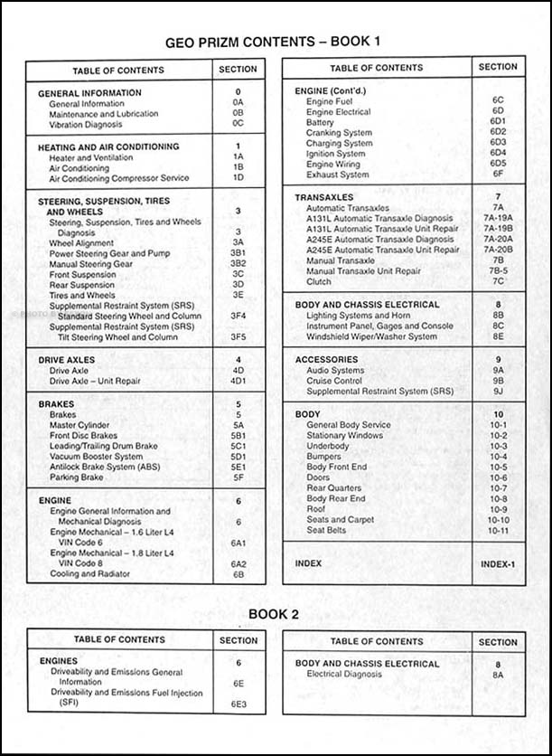 1995PrizmORMTOC 1995 geo prizm repair shop manual original set 97 geo prizm radio wiring diagram at crackthecode.co