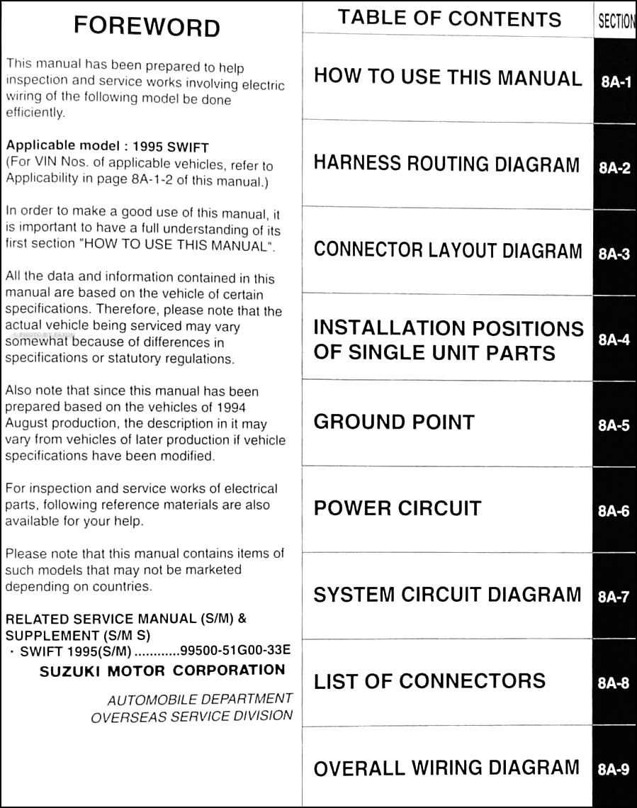 Suzuki Swift Wiring Diagram 1995