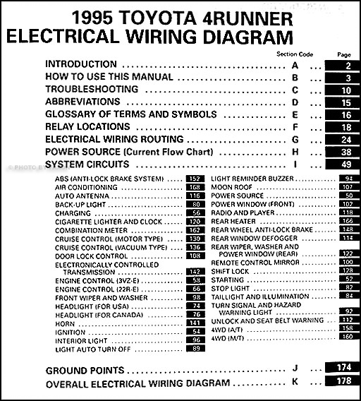 1995 toyota 4runner radio wiring diagram 1993 toyota 4runner radio wiring diagram 1995 toyota 4runner wiring diagram - somurich.com
