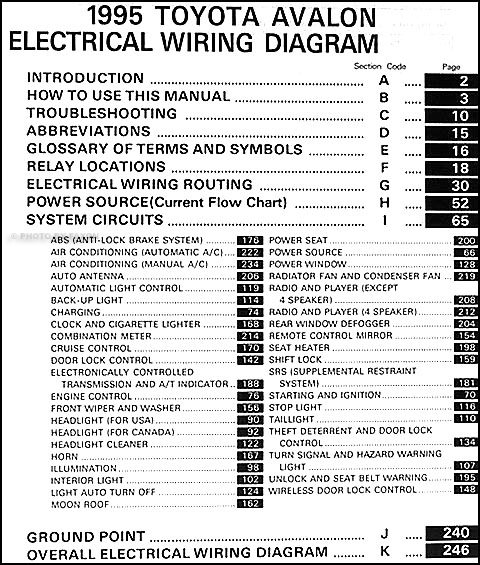 1995ToyotaAvalonETM TOC 1995 toyota avalon wiring diagram manual original 1995 toyota avalon xls stereo wiring diagram at soozxer.org