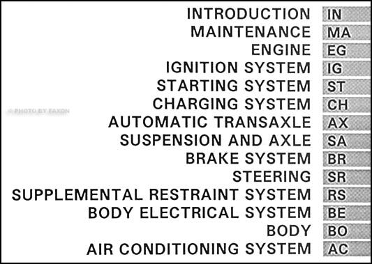 1995 toyota avalon repair shop manual original rh faxonautoliterature com Toyota Avalon 1995 toyota avalon service manual