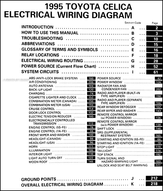 1995 toyota celica wiring diagram manual original rh faxonautoliterature com 2001 Celica Wiring-Diagram 2000 Celica Wiring-Diagram