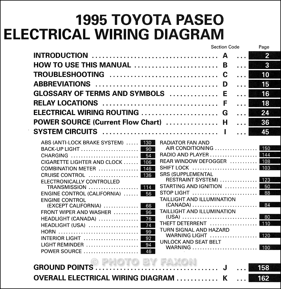 ... 1995 Toyota Paseo Wiring Diagram Manual Original Table of Contents