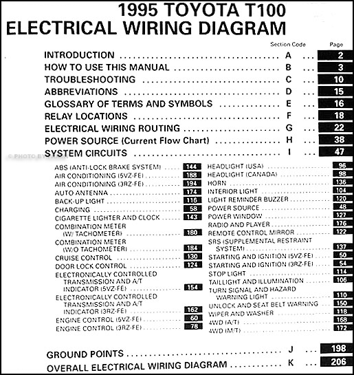 1995 toyota t100 truck wiring diagram manual original rh faxonautoliterature com toyota t100 trailer wiring diagram 1996 toyota t100 wiring diagram