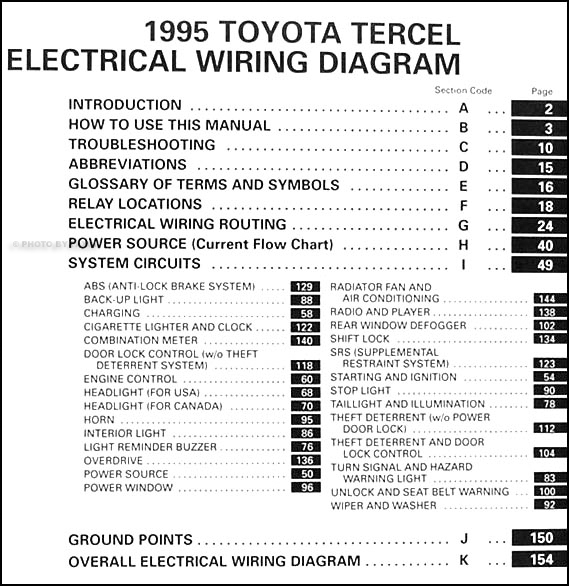 1995ToyotaTercelWD TOC 1995 toyota tercel wiring diagram manual original 1995 toyota corolla wiring diagram at panicattacktreatment.co