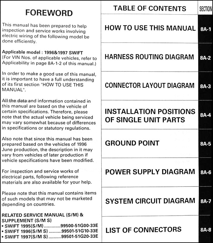 1996      1997       Suzuki       Swift    Wiring    Diagram    Manual Original