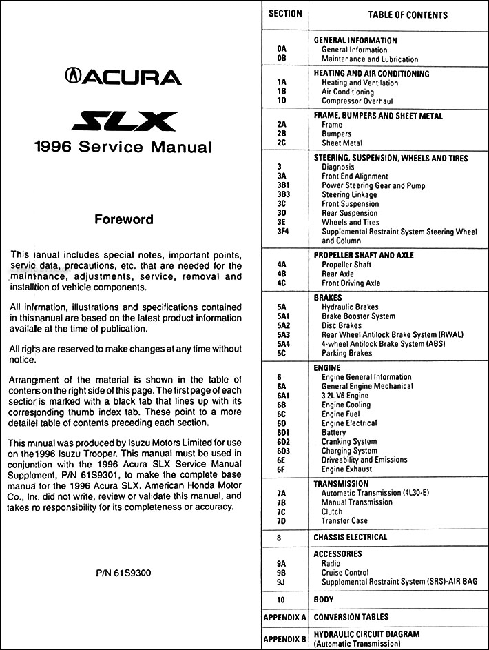 1996 acura slx repair shop manual original rh faxonautoliterature com 1997 Honda Passport 1996 Honda Passport Repair