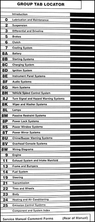 1996 Dodge Dakota Repair Manual Original. Table of Contents  sc 1 st  Faxon Auto Literature : 2002 dodge dakota wiring diagram - yogabreezes.com