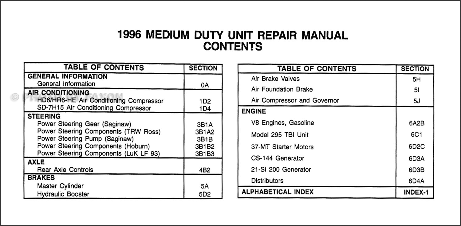 1996 Chevy  Gmc Topkick Kodiak B7 P6 Overhaul Manual Original