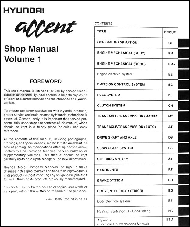 1996 hyundai accent repair shop manual original 2 volume set rh faxonautoliterature com manual de hyundai accent 1996 manual de hyundai accent 1996