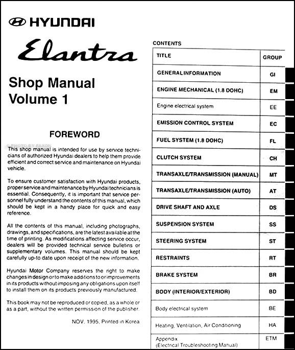 1996 hyundai elantra repair shop manual original 2 vol set rh faxonautoliterature com 1994 Hyundai Elantra 2006 Hyundai Elantra