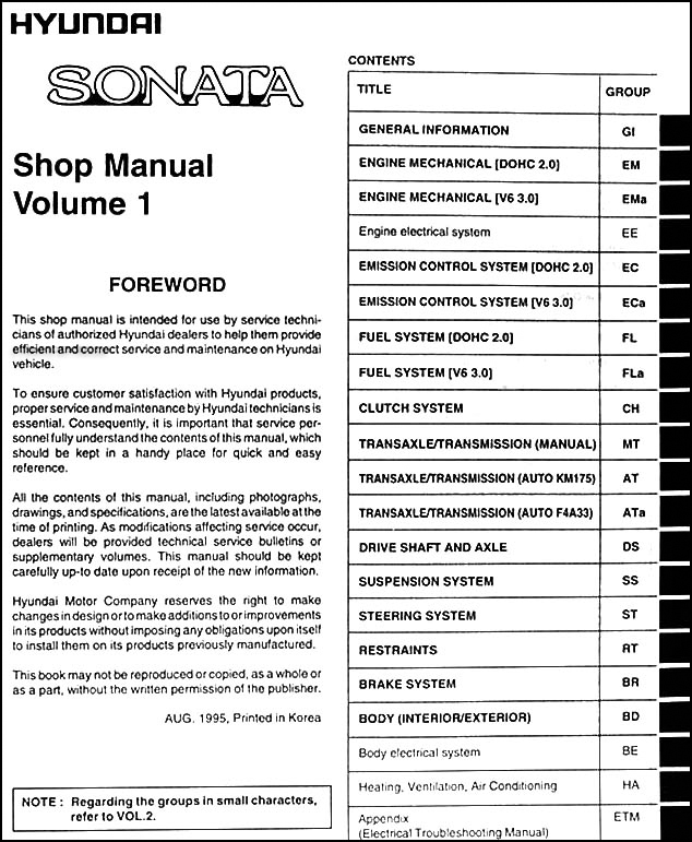 1996 hyundai sonata repair shop manual original 2 volume set rh faxonautoliterature com 2012 Hyundai Sonata GLS Manual Hyundai Sonata Service Manual