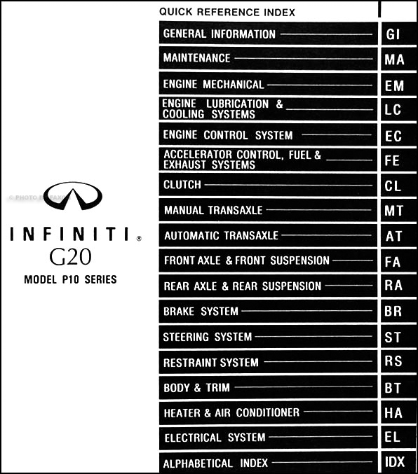 infiniti i30 98 fuse diagram electrical diagram schematics rh zavoral genealogy com
