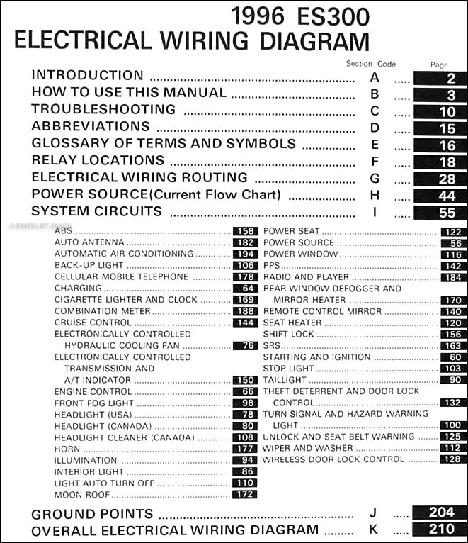 1996LexusES300OWD TOC requesting a wire color identification on 2000 es300 radio harness 1996 toyota camry radio wiring diagram at gsmportal.co