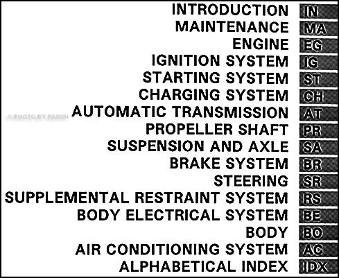 1996 Lexus Ls 400 Repair Shop Manual Original P20572 also  on 199 lexus ls400