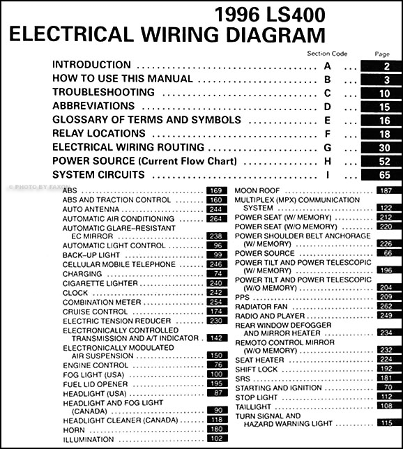 1996LexusLSWD TOC 1996 lexus ls 400 wiring diagram manual original Lexus SC300 Engine at mifinder.co