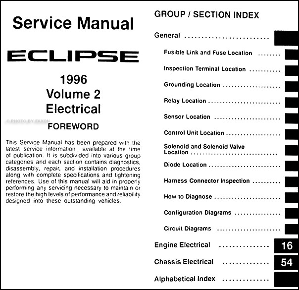 1996MitsubishiEclipseORMSet TOC2 1996 mitsubishi eclipse repair shop manual set original 1996 mitsubishi eclipse wiring diagram at bakdesigns.co