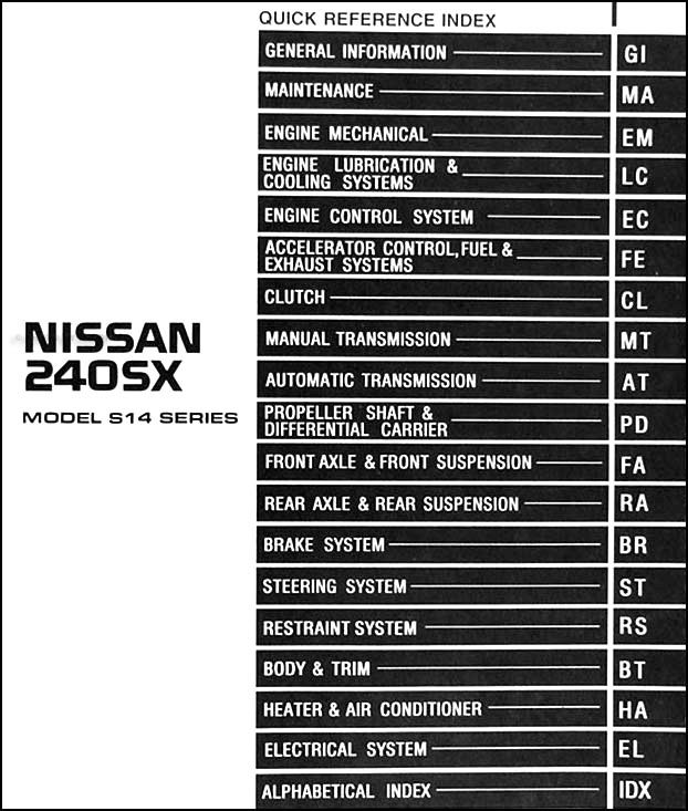 1996Nissan240SXORM TOC 1996 nissan 240sx repair shop manual original 89 nissan 240sx wiring diagram at bayanpartner.co