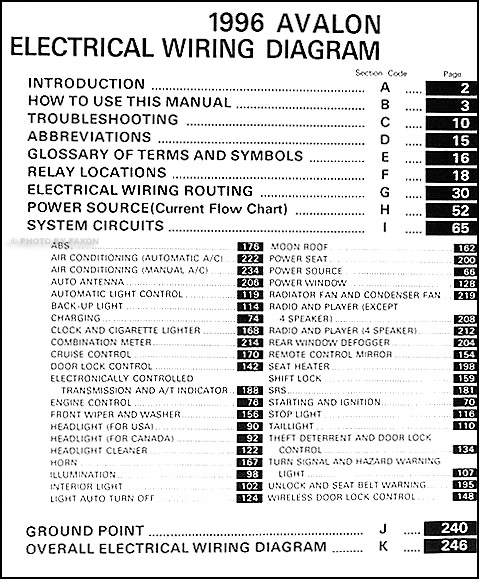 toyota fujitsu ten wiring diagram toyota image fujitsu ten wiring diagram toyota images on toyota fujitsu ten wiring diagram
